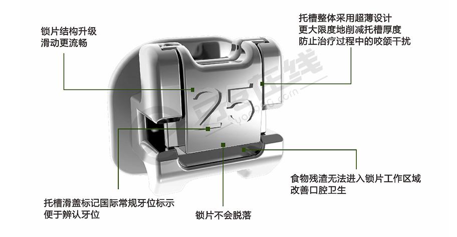 /inside/普特三代自锁plus托槽_03-1541754834609.jpeg