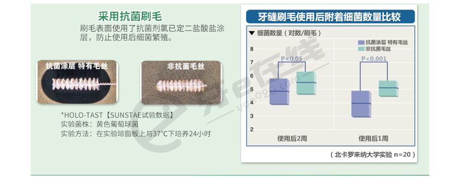 /inside/GUM-牙周护理I型牙缝刷15支装L_04-1539912156937.jpeg